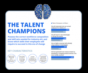 The Talent Champions