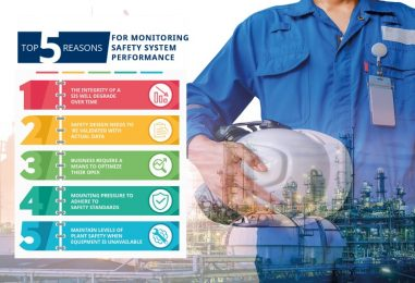 Top 5 Reasons for monitoring Safety System Performance